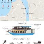 Tàu chở 56 người gặp nạn trên sông Hàn như thế nào